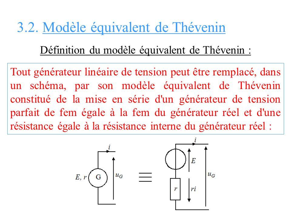 3.2. Modèle équivalent de Thévenin