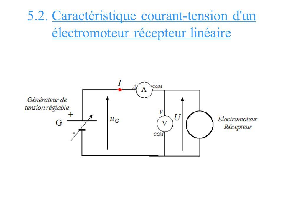 5.2. Caractéristique courant-tension d un électromoteur récepteur linéaire