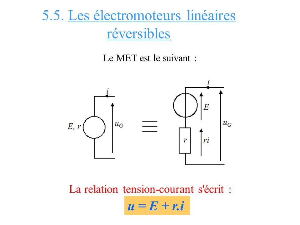 5.5. Les électromoteurs linéaires réversibles