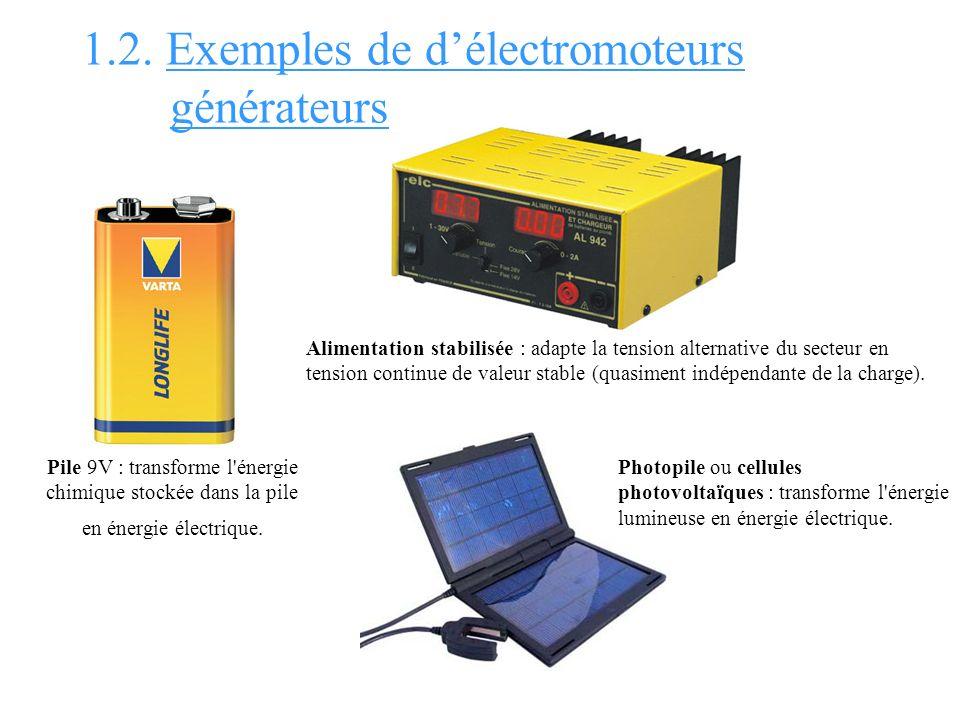 1.2. Exemples de d'électromoteurs générateurs
