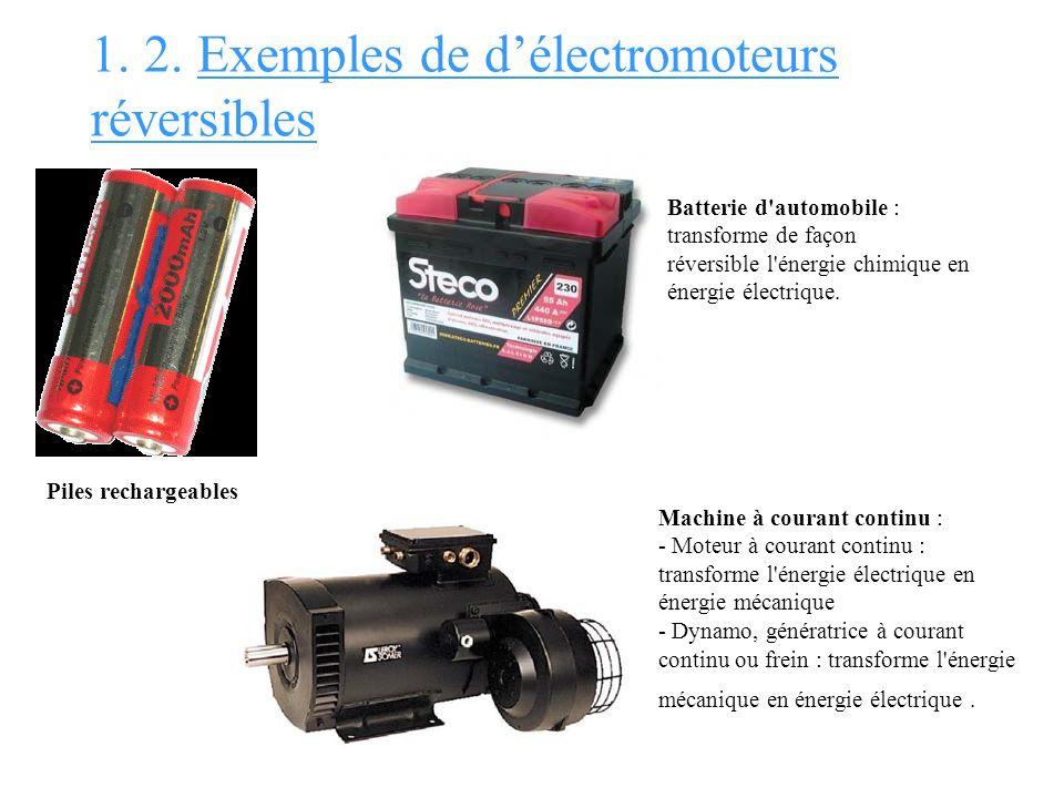 1. 2. Exemples de d'électromoteurs réversibles