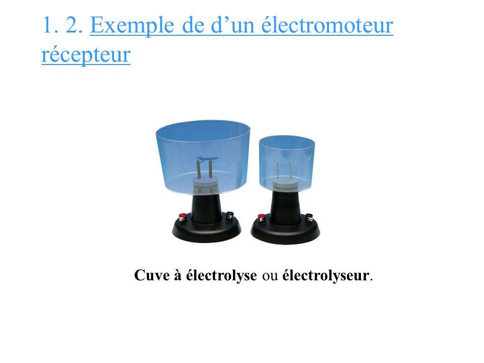 1. 2. Exemple de d'un électromoteur récepteur