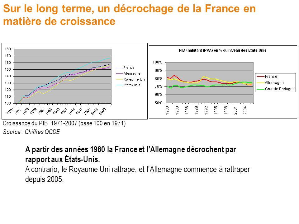 Sur le long terme, un décrochage de la France en matière de croissance