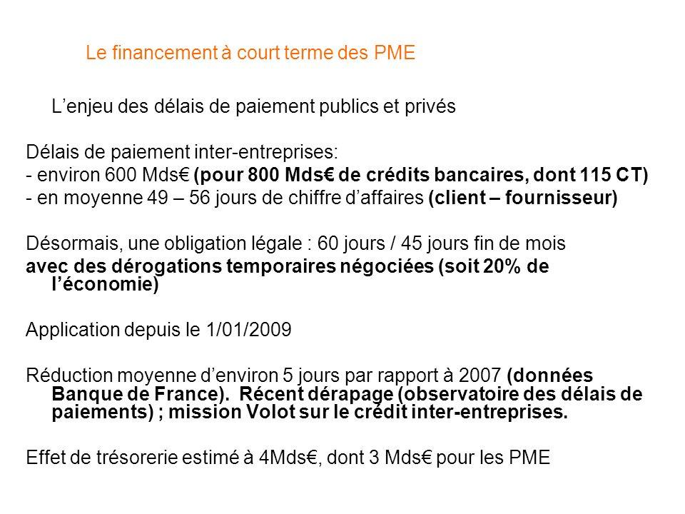 Le financement à court terme des PME