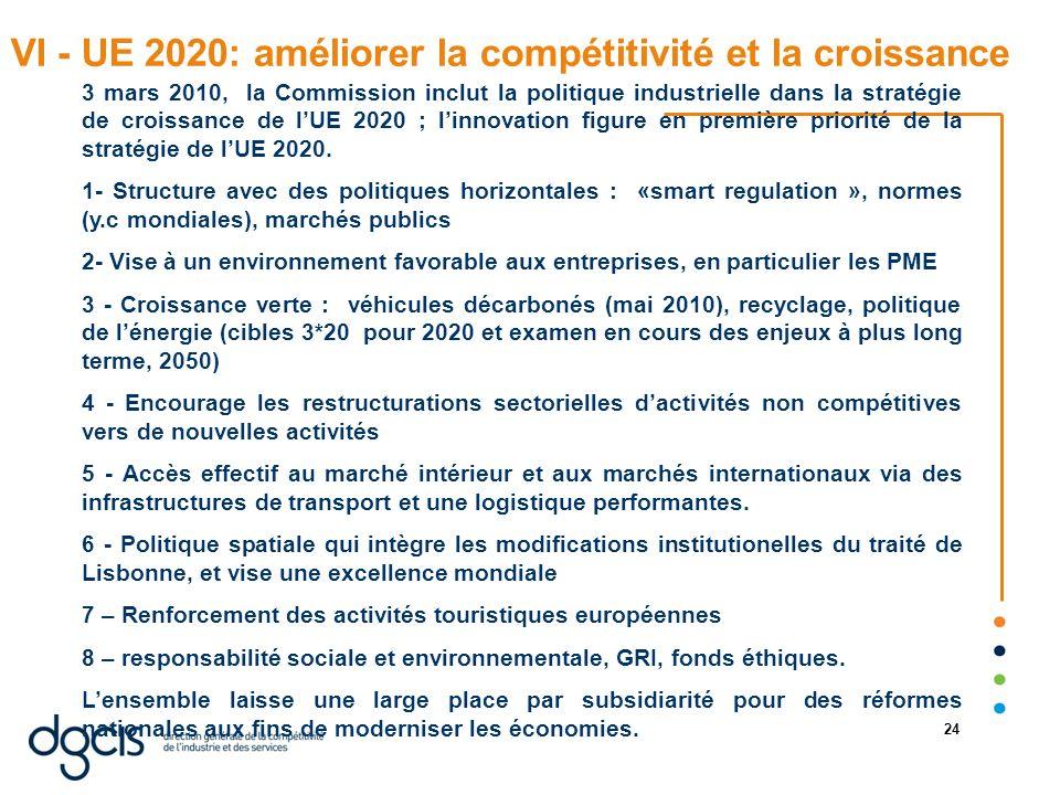 VI - UE 2020: améliorer la compétitivité et la croissance