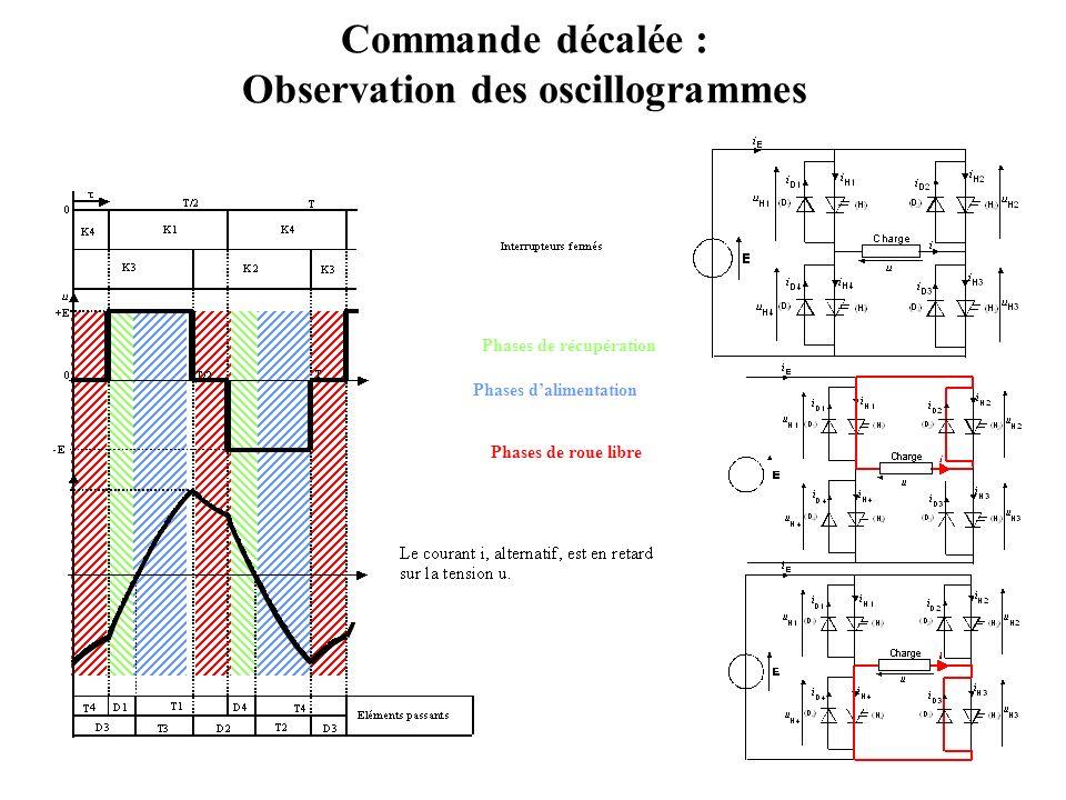 Commande décalée : Observation des oscillogrammes