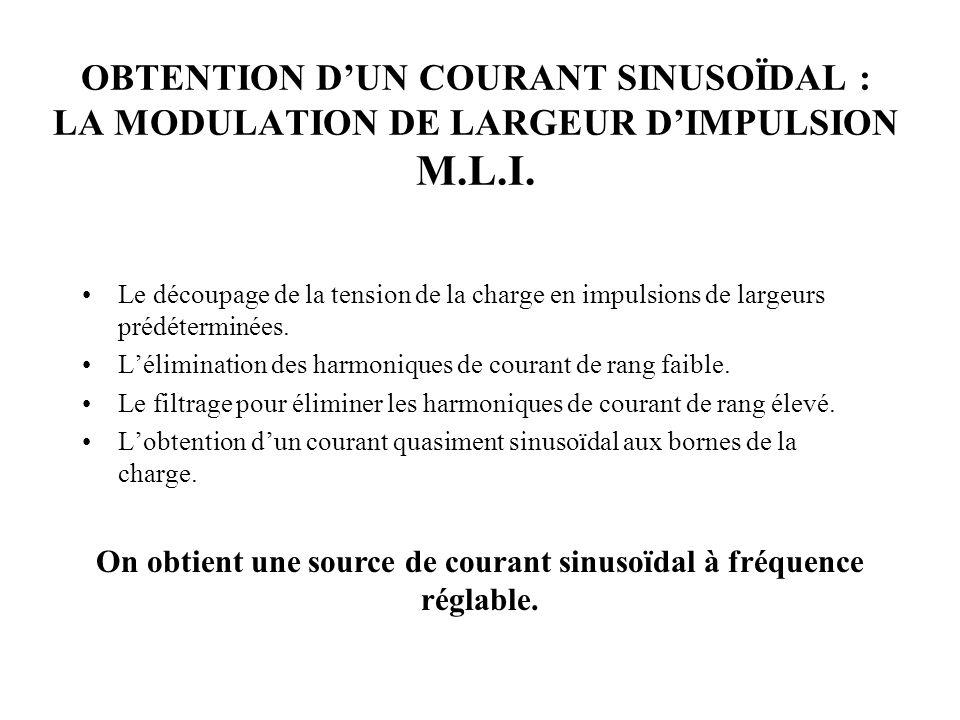 On obtient une source de courant sinusoïdal à fréquence réglable.