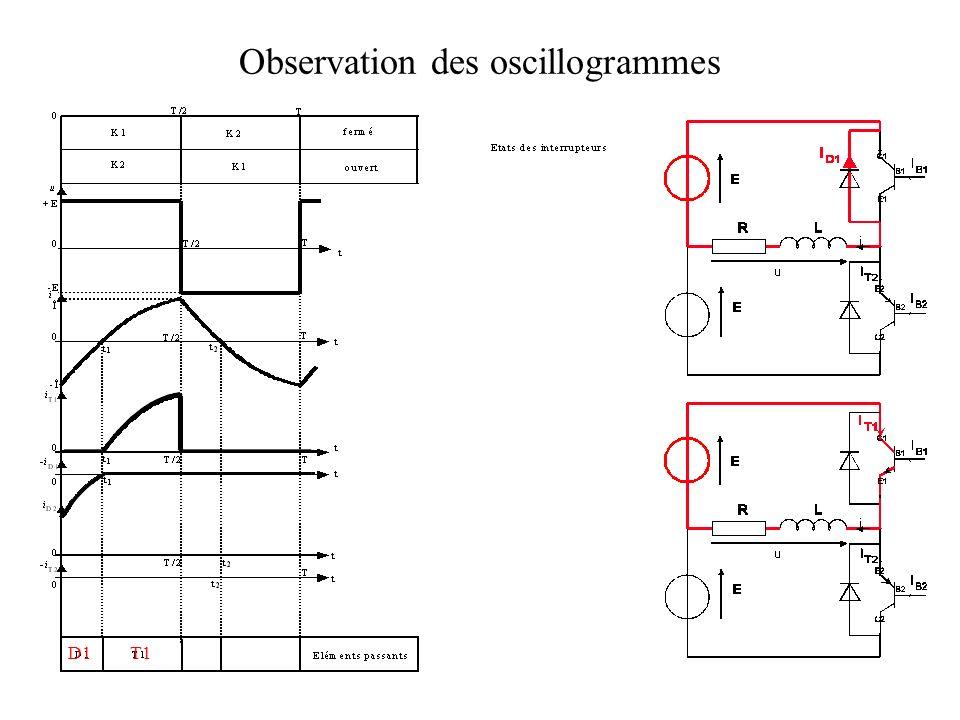 Observation des oscillogrammes
