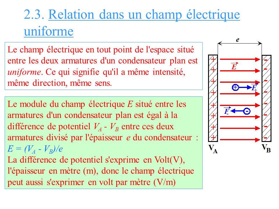 2.3. Relation dans un champ électrique uniforme