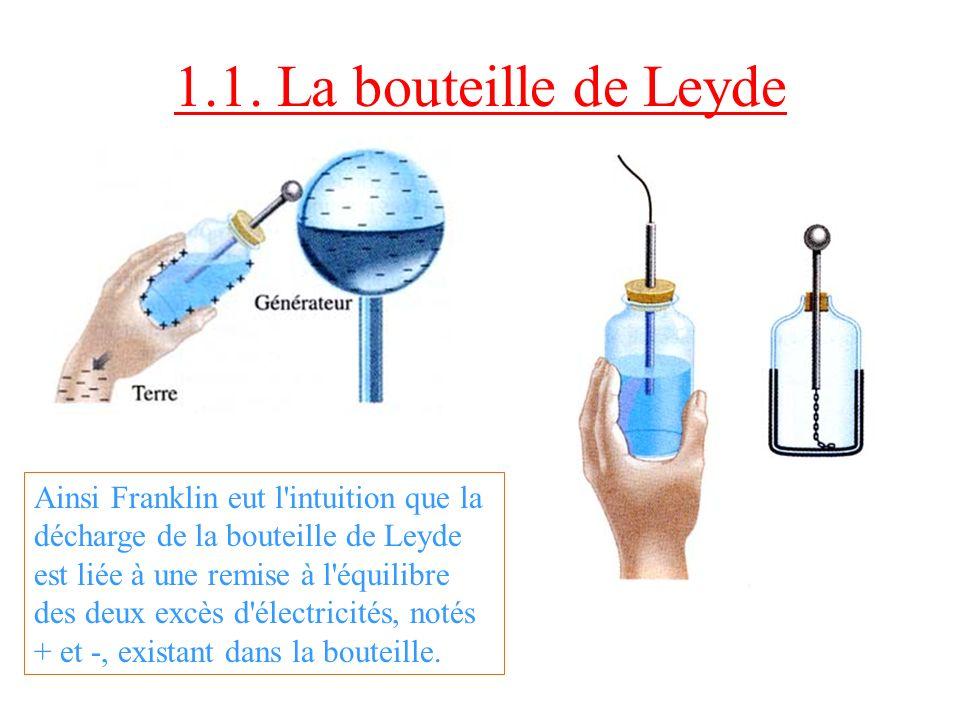 1.1. La bouteille de Leyde