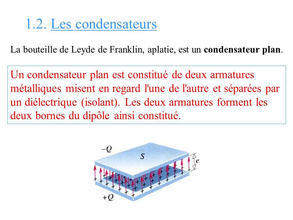 1.2. Les condensateurs La bouteille de Leyde de Franklin, aplatie, est un condensateur plan.
