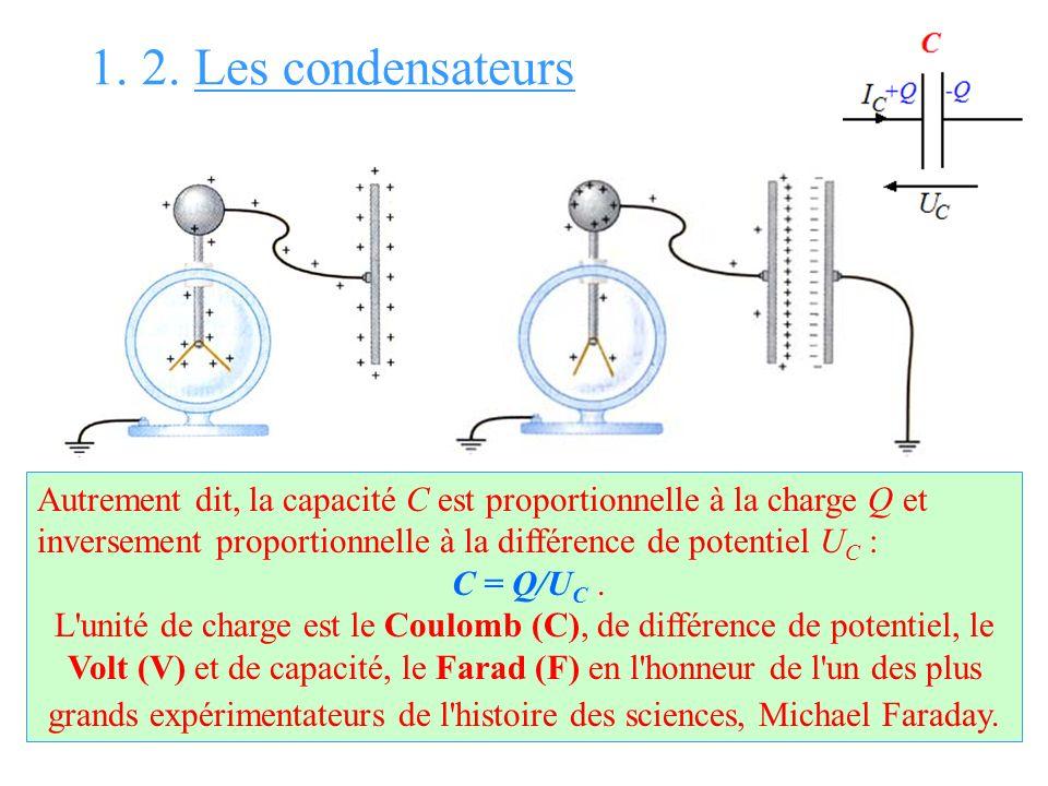 1. 2. Les condensateurs