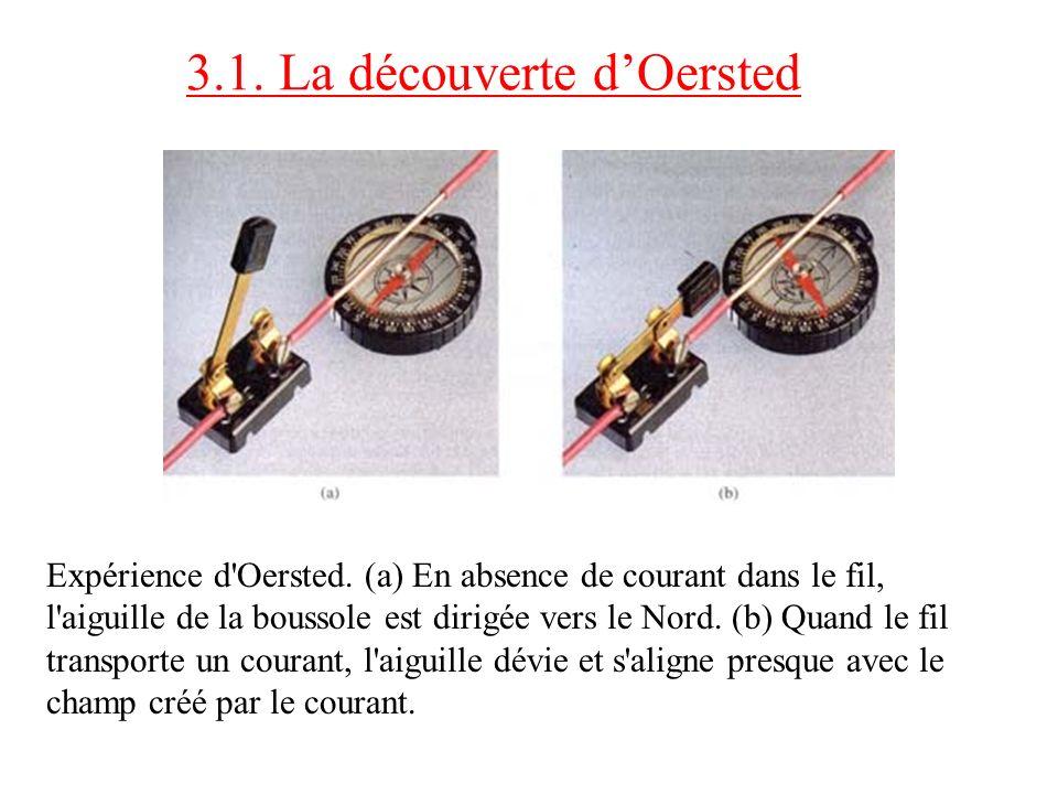 3.1. La découverte d'Oersted