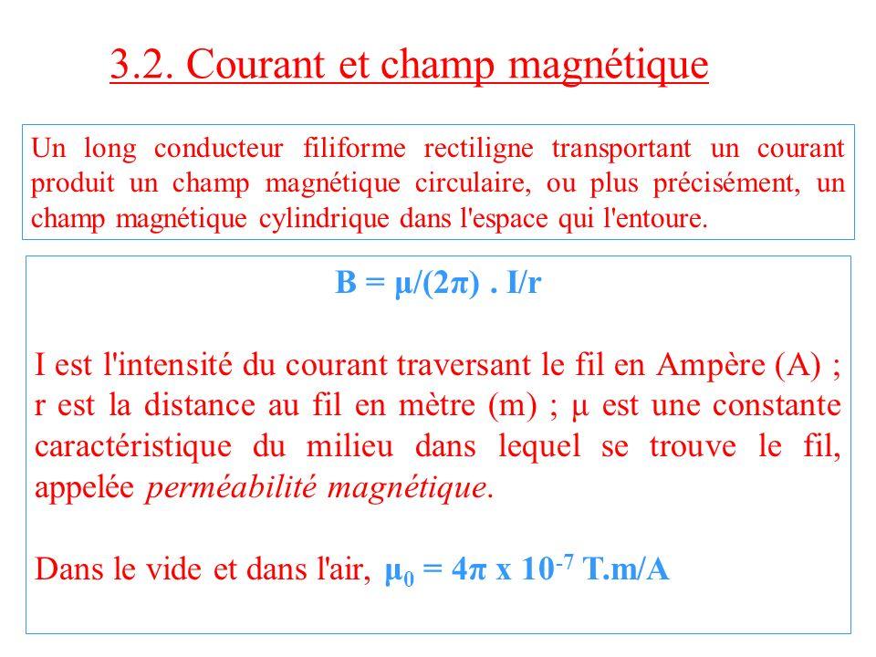 3.2. Courant et champ magnétique