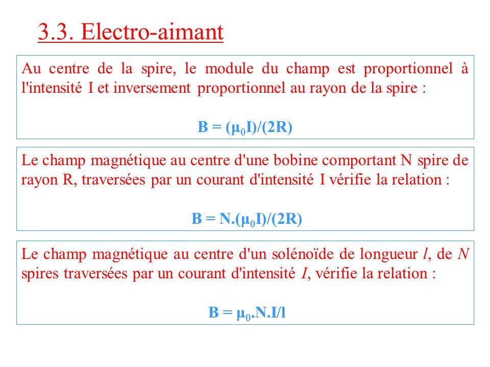 3.3. Electro-aimant Au centre de la spire, le module du champ est proportionnel à l intensité I et inversement proportionnel au rayon de la spire :