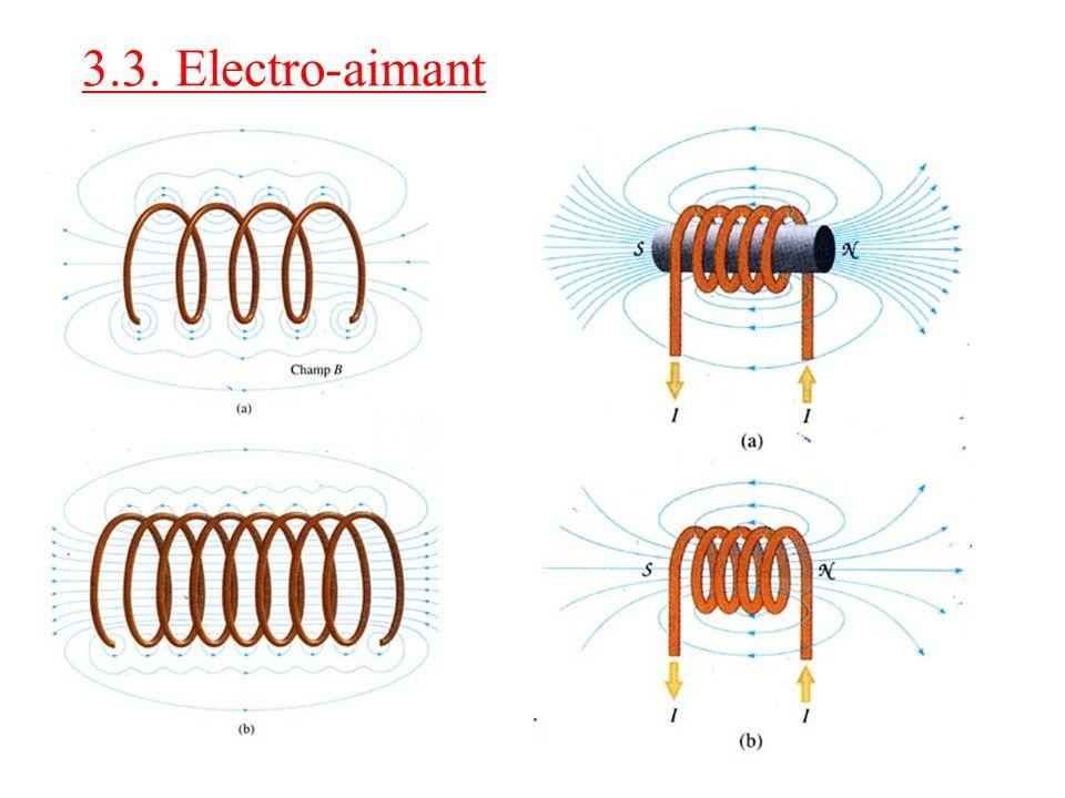 3.3. Electro-aimant
