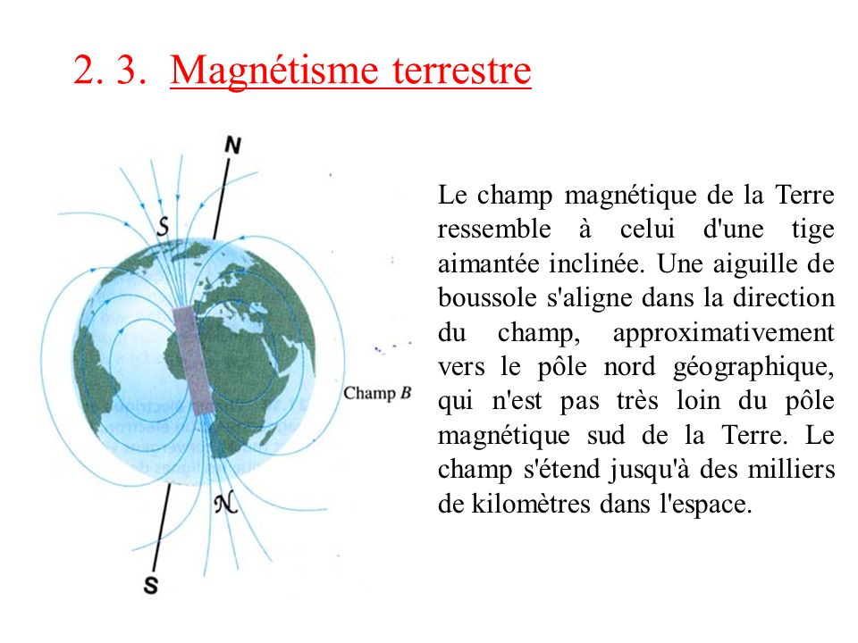 2. 3. Magnétisme terrestre