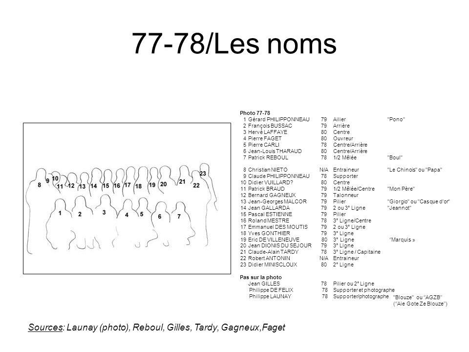 77-78/Les noms Photo 77-78. 1. Gérard PHILIPPONNEAU. 79. Ailier. Pono 2. François BUSSAC. 79.