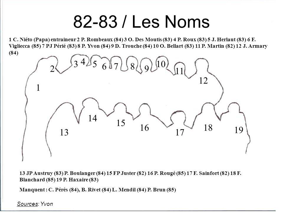 82-83 / Les Noms