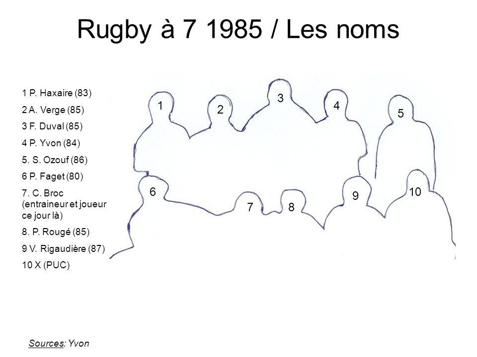 Rugby à 7 1985 / Les noms 3 1 4 2 5 6 10 9 7 8 1 P. Haxaire (83)