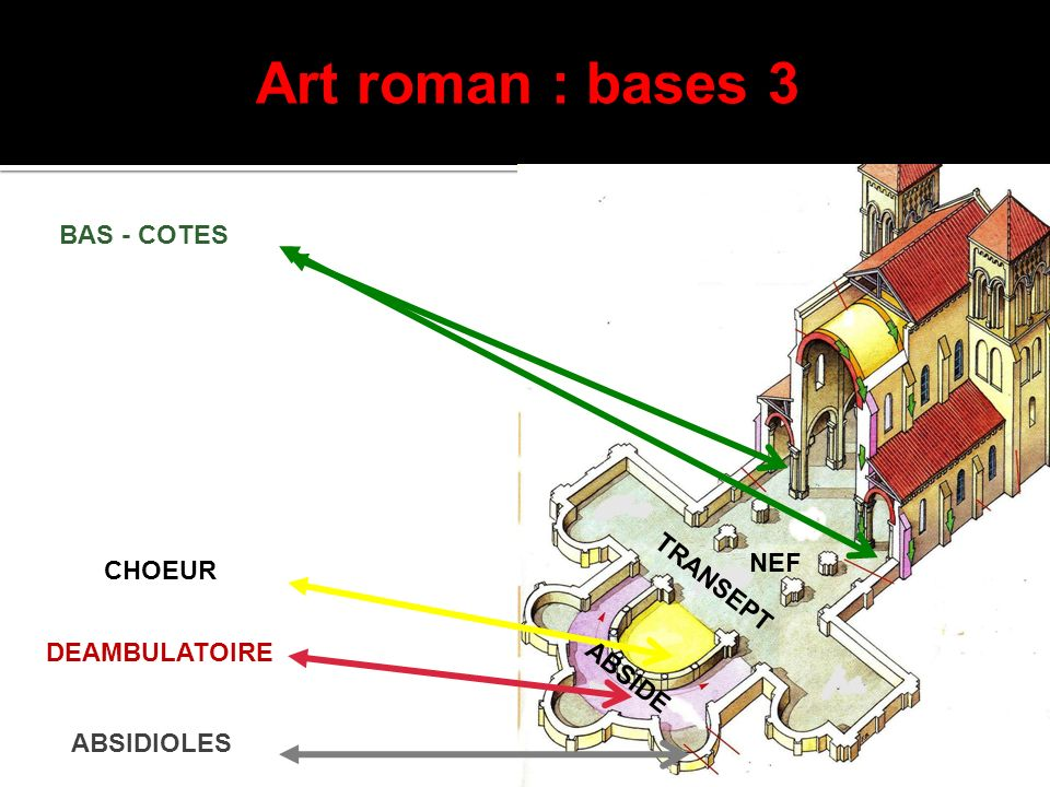 Art roman : bases 3 BAS - COTES TRANSEPT NEF CHOEUR DEAMBULATOIRE