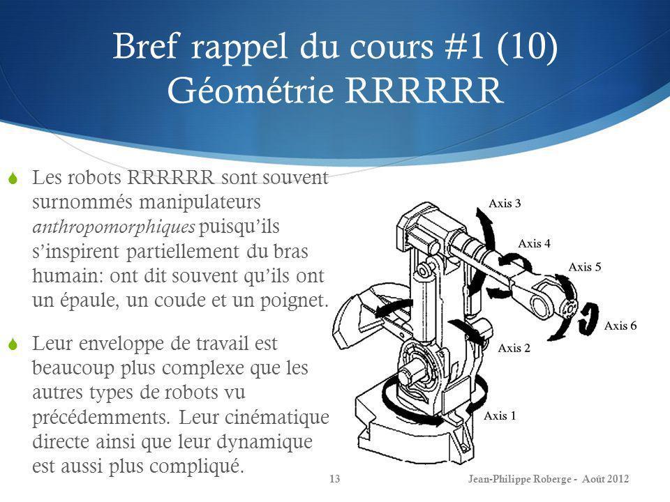 Bref rappel du cours #1 (10) Géométrie RRRRRR