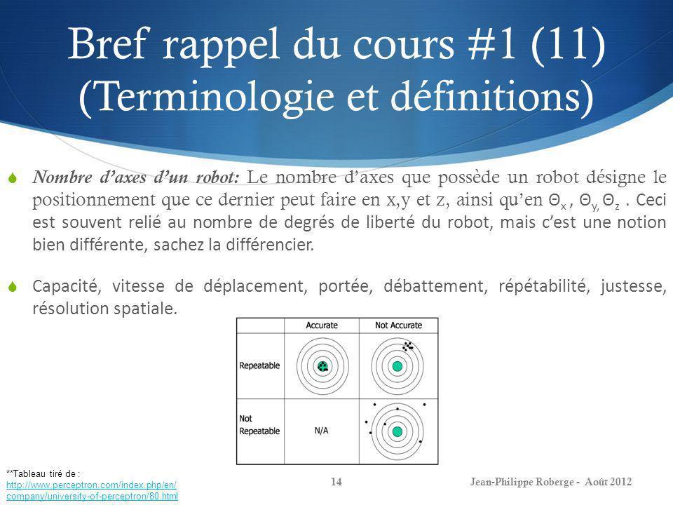 Bref rappel du cours #1 (11) (Terminologie et définitions)