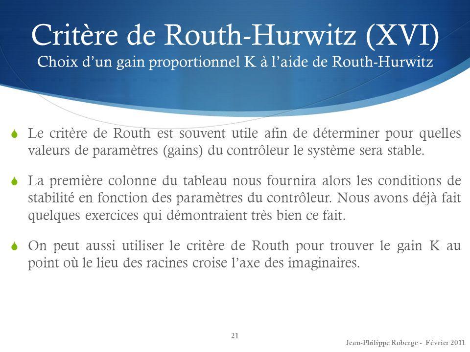 Critère de Routh-Hurwitz (XVI) Choix d'un gain proportionnel K à l'aide de Routh-Hurwitz