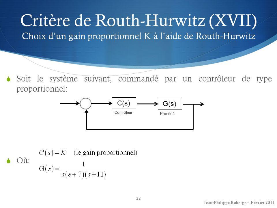 Critère de Routh-Hurwitz (XVII) Choix d'un gain proportionnel K à l'aide de Routh-Hurwitz