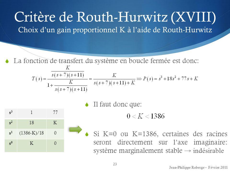 Critère de Routh-Hurwitz (XVIII) Choix d'un gain proportionnel K à l'aide de Routh-Hurwitz