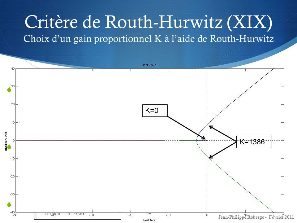 Critère de Routh-Hurwitz (XIX) Choix d'un gain proportionnel K à l'aide de Routh-Hurwitz
