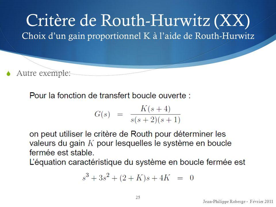 Critère de Routh-Hurwitz (XX) Choix d'un gain proportionnel K à l'aide de Routh-Hurwitz