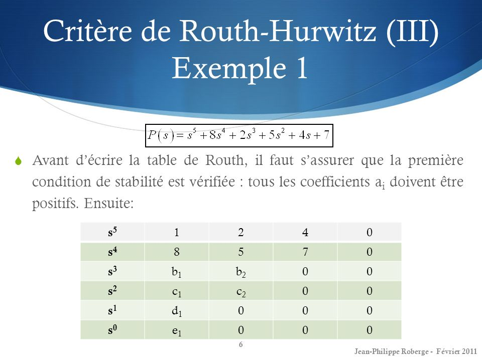 Critère de Routh-Hurwitz (III) Exemple 1