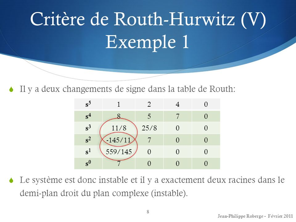 Critère de Routh-Hurwitz (V) Exemple 1