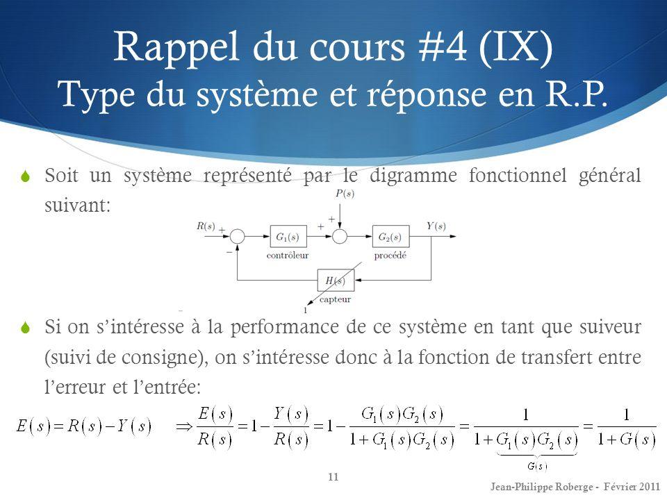 Rappel du cours #4 (IX) Type du système et réponse en R.P.