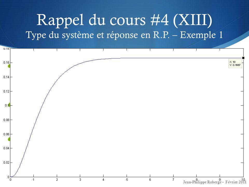 Rappel du cours #4 (XIII) Type du système et réponse en R. P