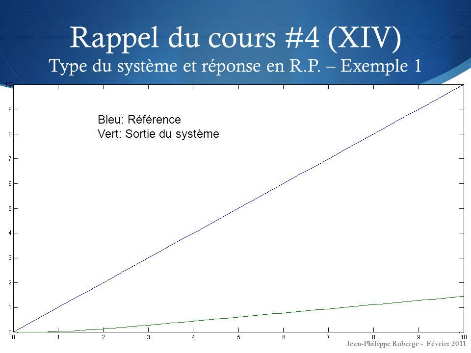 Rappel du cours #4 (XIV) Type du système et réponse en R. P