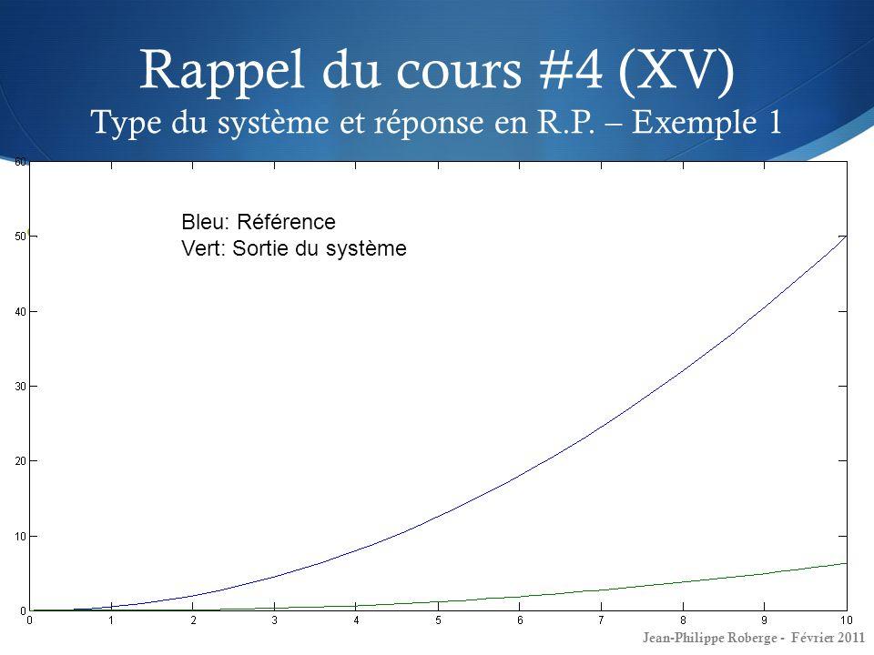 Rappel du cours #4 (XV) Type du système et réponse en R.P. – Exemple 1