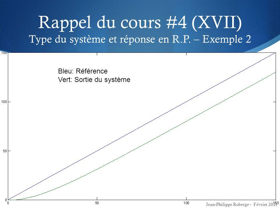 Rappel du cours #4 (XVII) Type du système et réponse en R. P