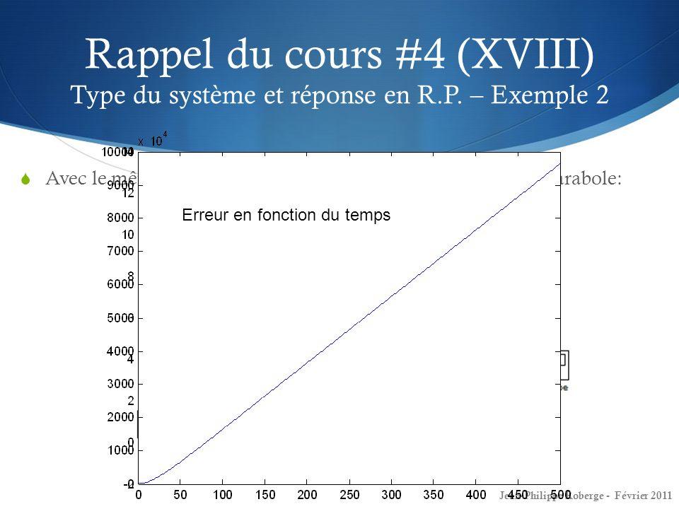 Rappel du cours #4 (XVIII) Type du système et réponse en R. P