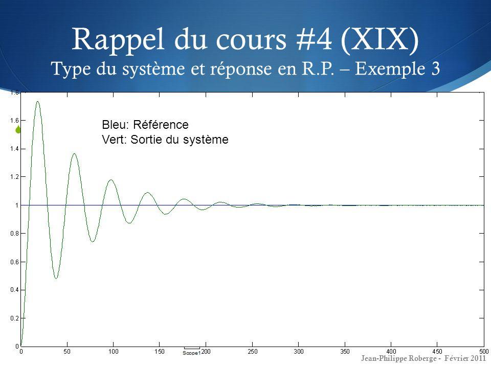 Rappel du cours #4 (XIX) Type du système et réponse en R. P