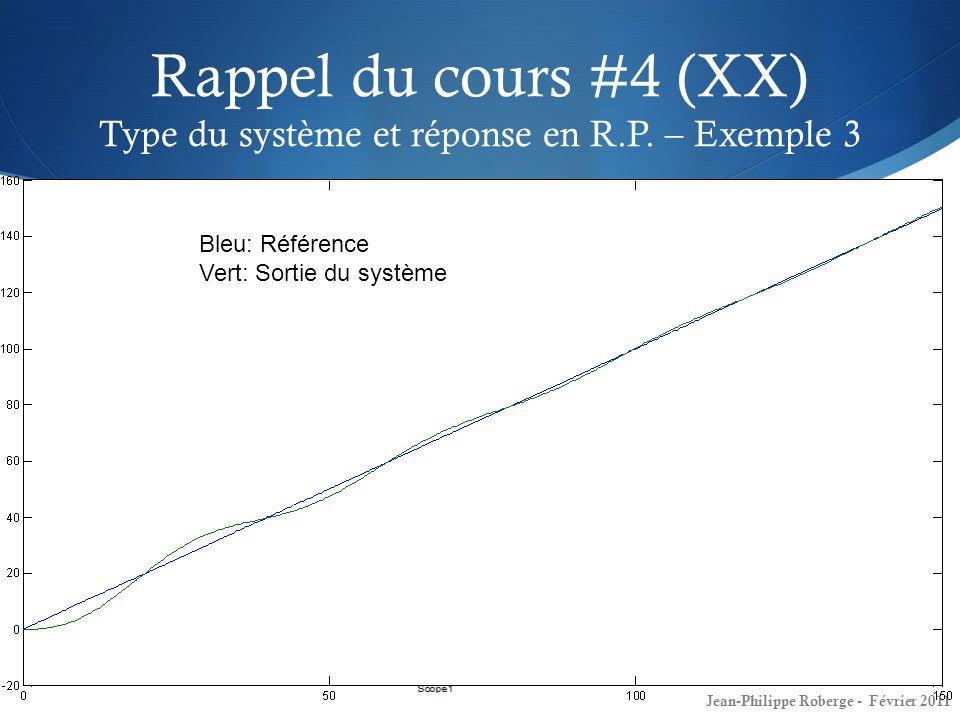 Rappel du cours #4 (XX) Type du système et réponse en R.P. – Exemple 3