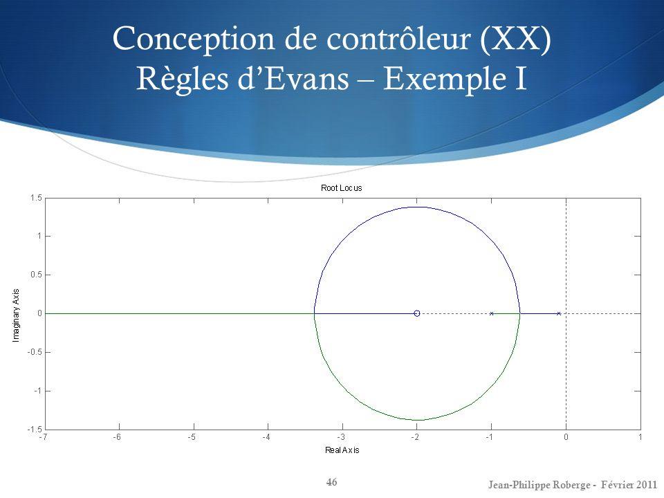 Conception de contrôleur (XX) Règles d'Evans – Exemple I
