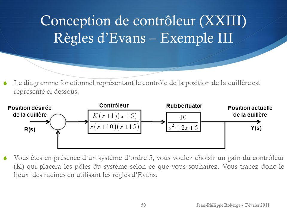 Conception de contrôleur (XXIII) Règles d'Evans – Exemple III