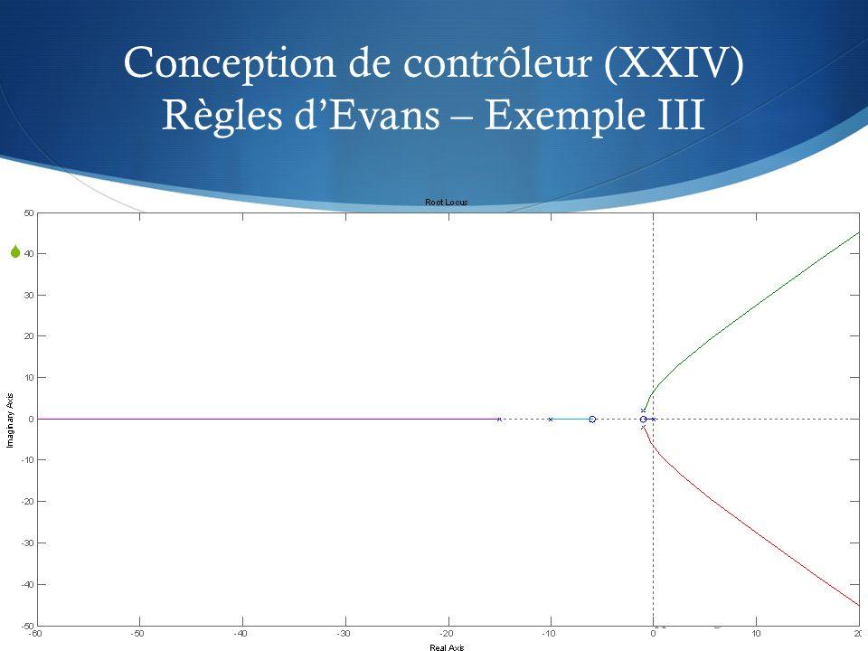 Conception de contrôleur (XXIV) Règles d'Evans – Exemple III