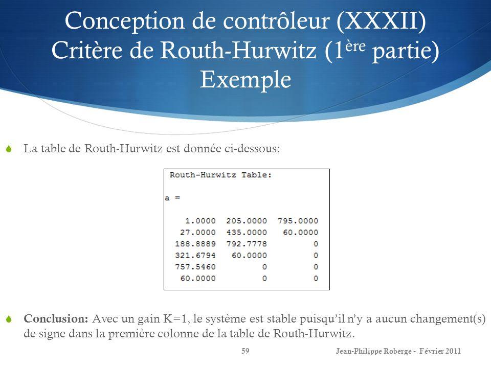 Conception de contrôleur (XXXII) Critère de Routh-Hurwitz (1ère partie) Exemple