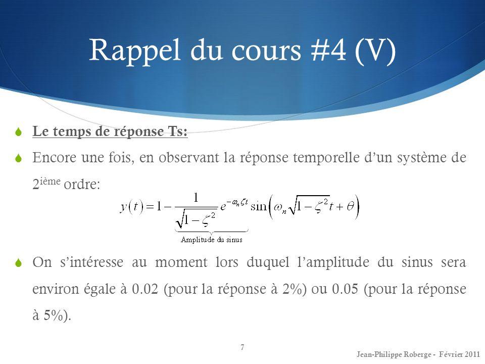 Rappel du cours #4 (V) Le temps de réponse Ts: