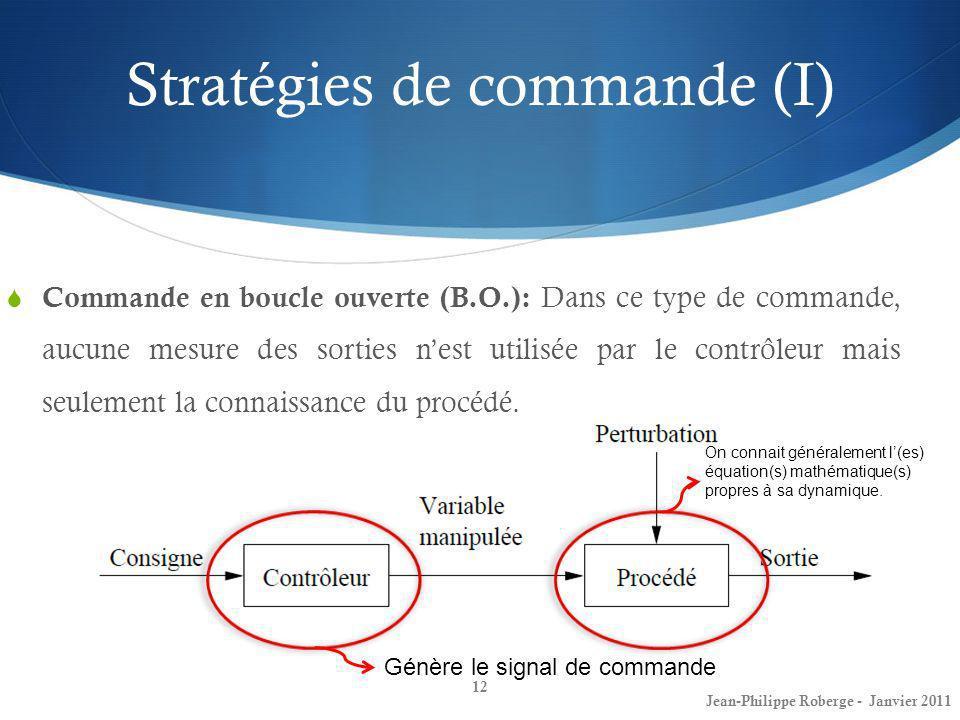 Stratégies de commande (I)