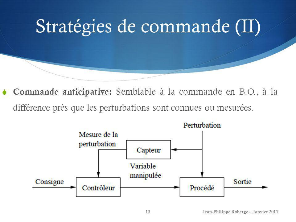 Stratégies de commande (II)