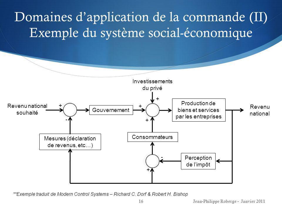 Domaines d'application de la commande (II) Exemple du système social-économique
